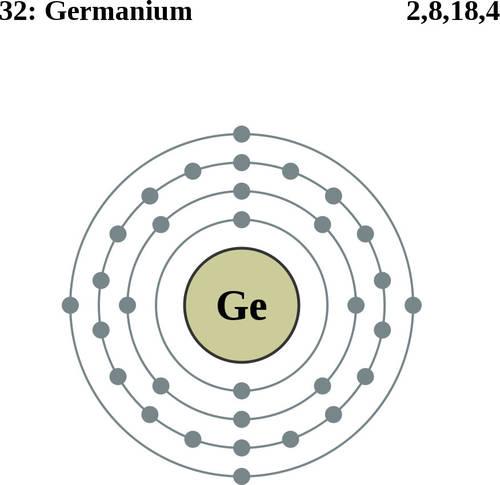 german atom